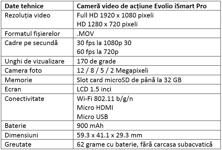 Specificatii Evolio iSmart Pro