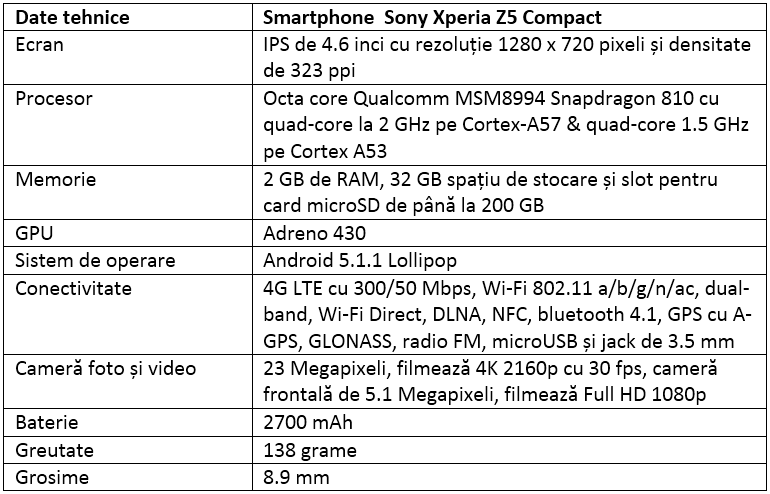Specificatii Sony Xperia Z5 Compact