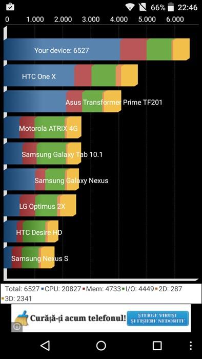 teste-benchmark-Alcatel-OneTouch-Idol-3 (3)
