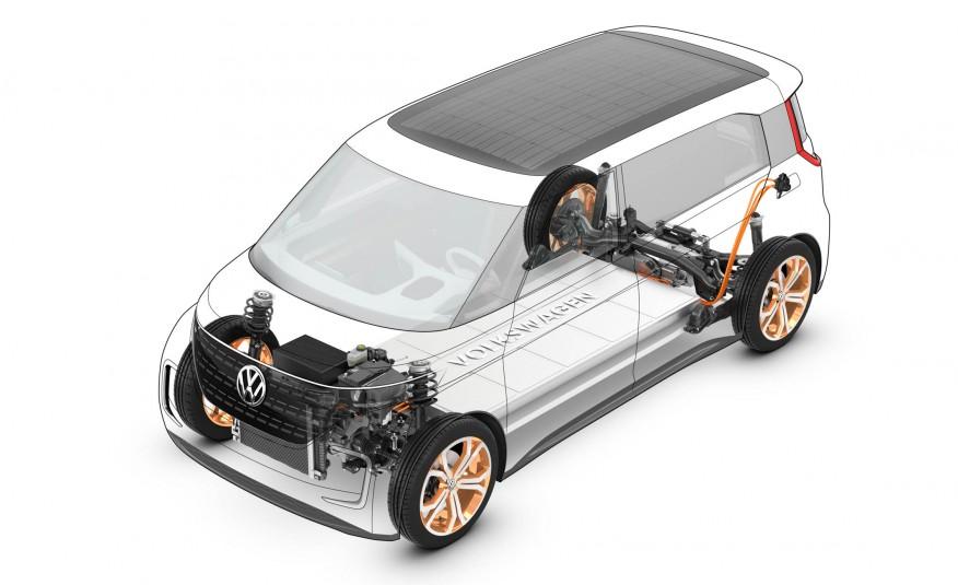 Platforma VW BUDD-e