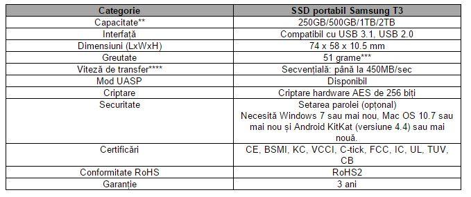 SSD-Samsung-T3