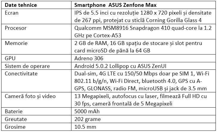 Specificatii ASUS Zenfone Max