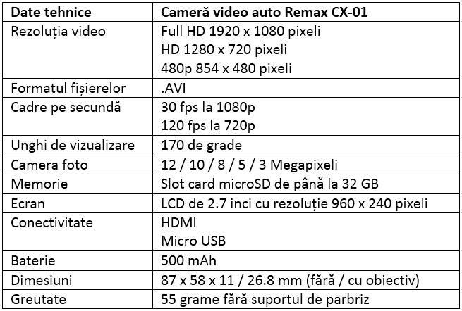 Specificatii Remax CX-01