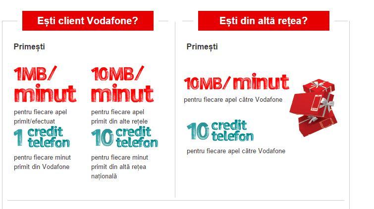 bonificatie-Vodafone