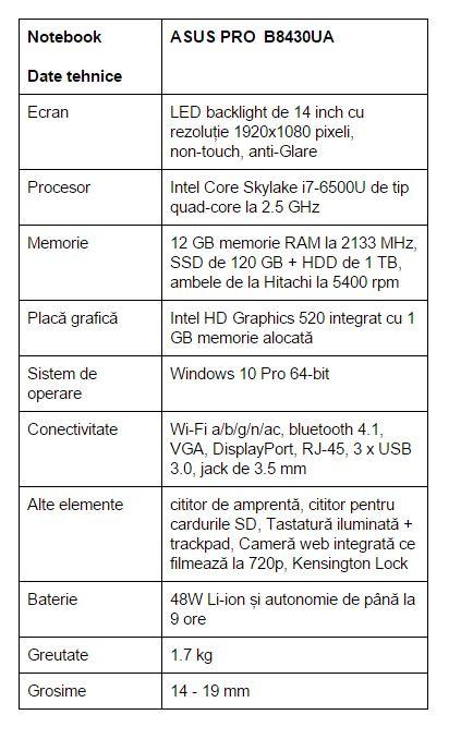 specificatii-ASUS-PRO-B8430UA