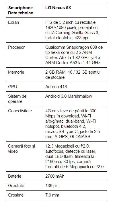 specificatii-LG-Nexus-5X