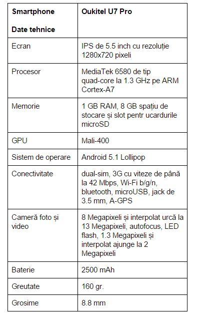 specificatii-Oukitel-U7-Pro
