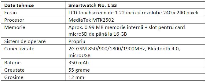 Specificatii No. 1 S3
