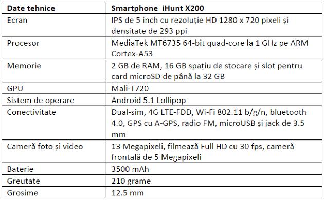 Specificatii iHunt X200
