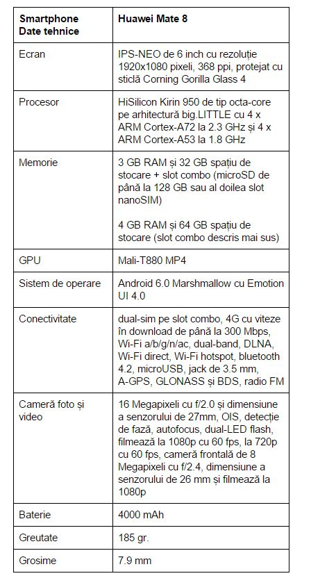 specificatii-Huawei-Mate-8