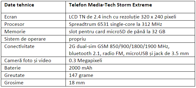 Specificatii Media-Tech Storm Extreme