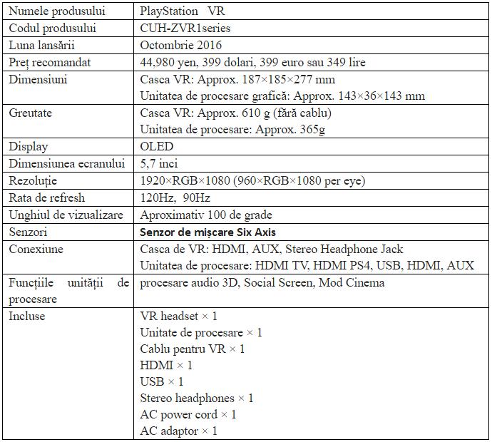 Specificatii PlayStation VR