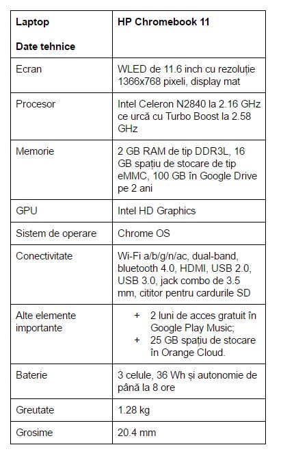 specificatii-HP-Chromebook-11