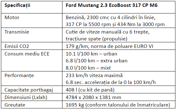 Specificatii Ford Mustang