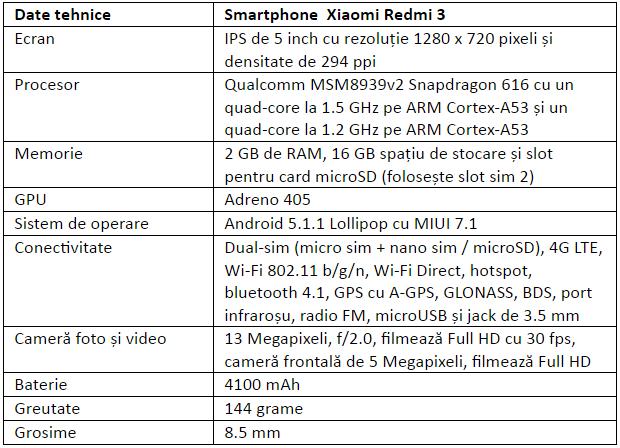Specificatii Xiaomi Redmi 3