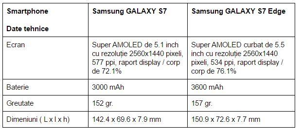 diferente-Samsung-GALAXY-S7-Samsung-GALAXY-S7-Edge
