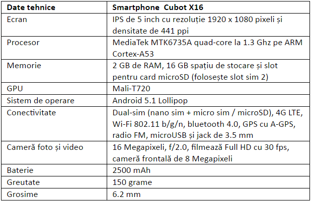 Specificatii Cubot X16