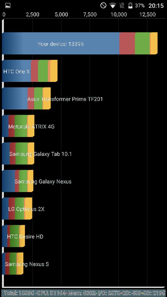 Teste benchmark Cubot X16 (8)