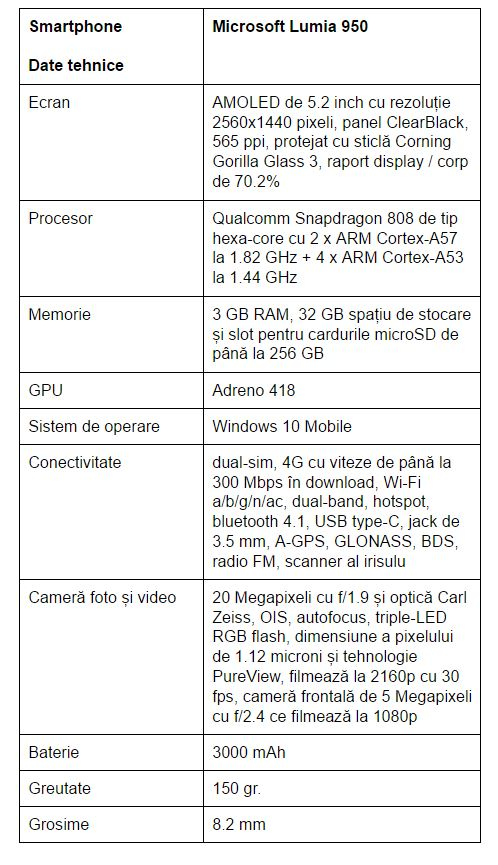 specificații-Microsoft-Lumia-950