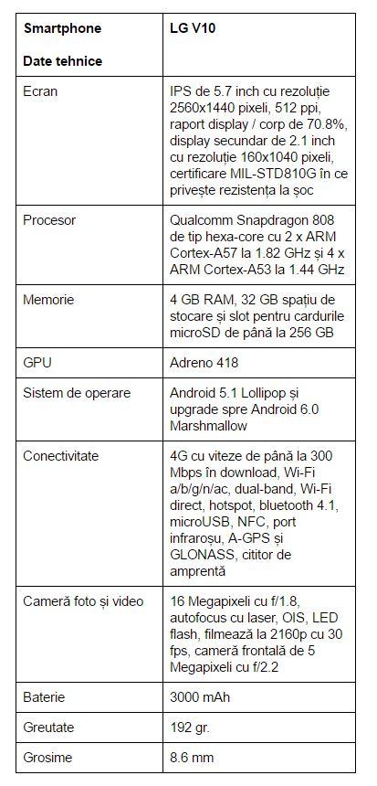 specificatii-LG-V10
