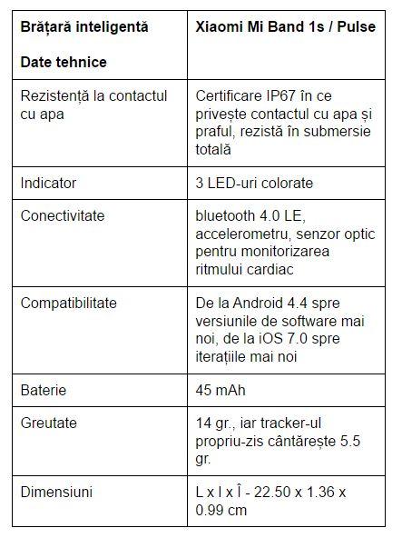 specificatii-Xiaomi-Mi-Band-1s