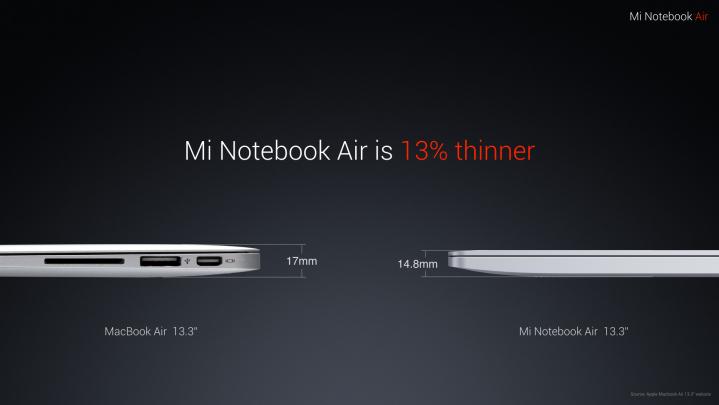 Xiaomi Mi Notebook Air de 13.3