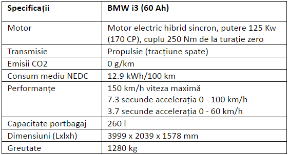 Specificatii BMW i3 60 Ah