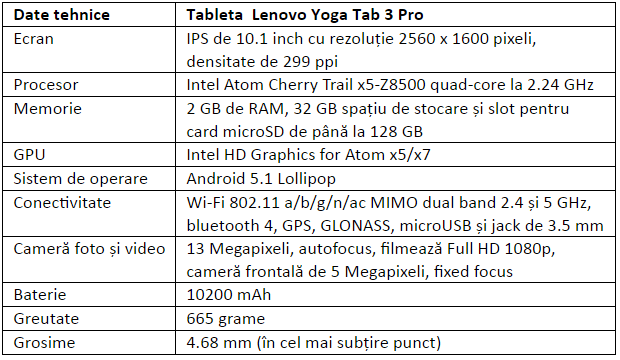 Specificatii Lenovo Yoga Tab 3 Pro