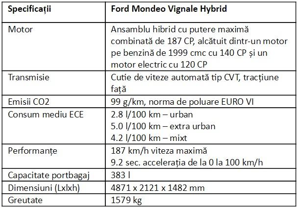 Specificatii pentru Ford Mondeo Vignale Hybrid