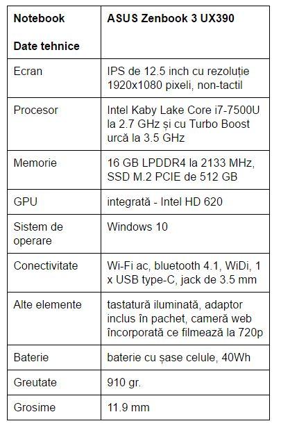 specificatii-asus-zenbook-3-ux390