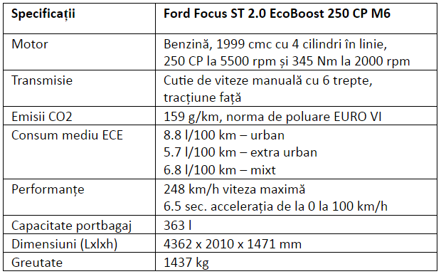 Specificatii Ford Focus ST