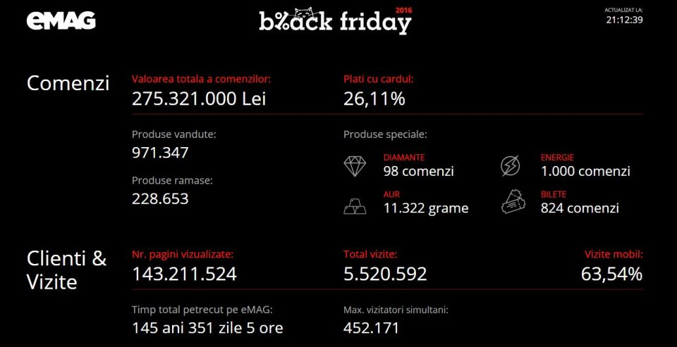 emag-black-friday-1