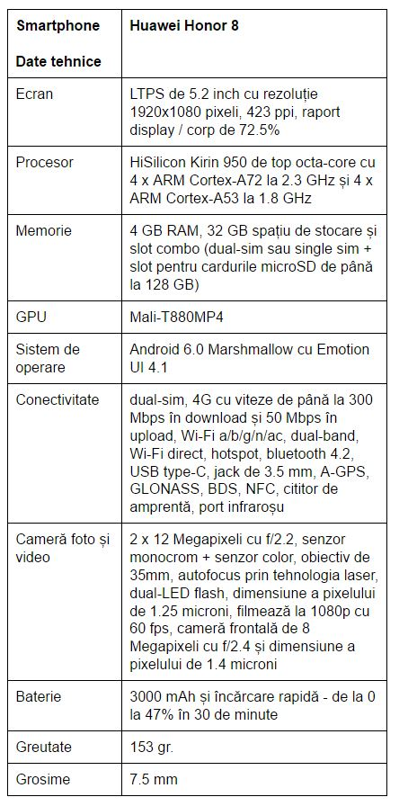 specificatii-huawei-honor-8