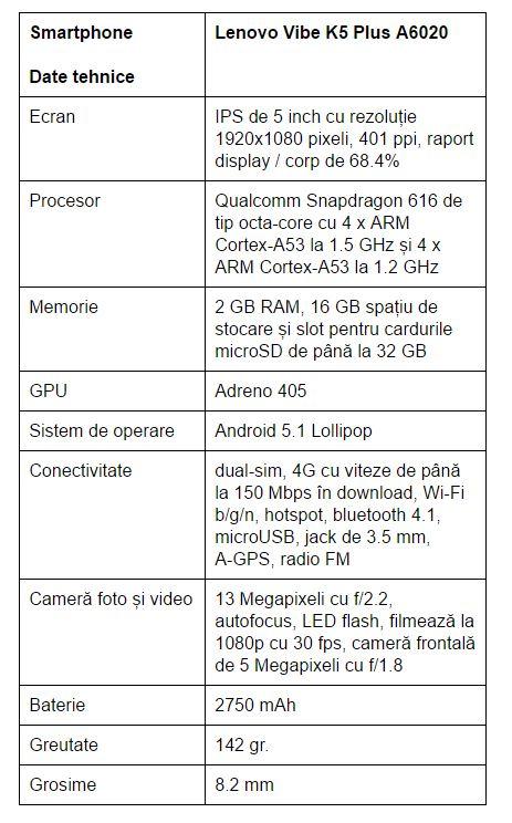 specificatii-lenovo-k5-plus