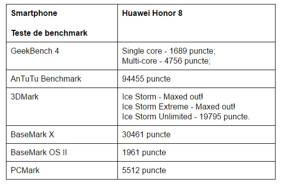 teste-benchmark-huawei-honor-8