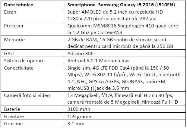 Specificatii Samsung Galaxy J5 2016