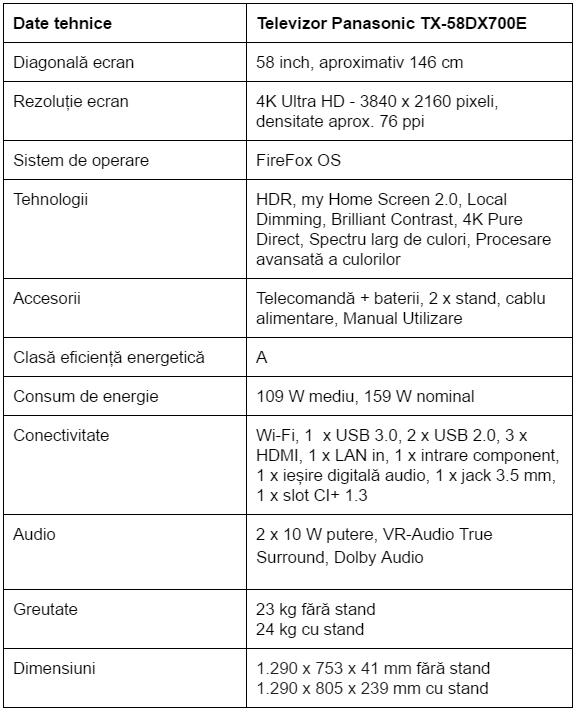 Specificatii televizor Panasonic TX-58DX700E