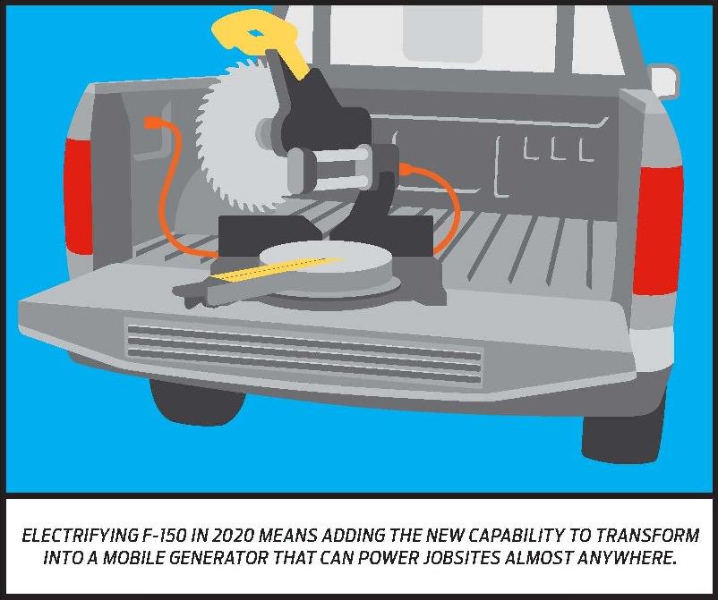 Ford F-150 Hybrid generator mobil