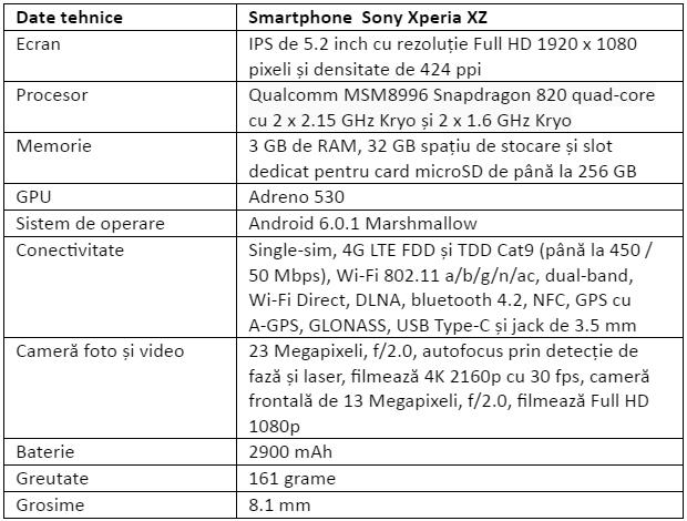 Specificatii Sony Xperia XZ