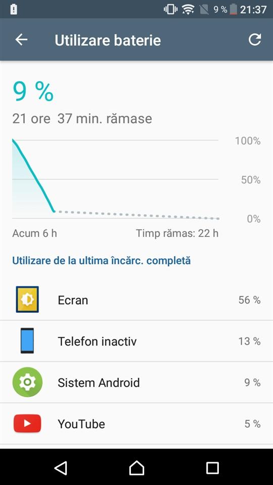 Screenshot autonomie Sony Xperia X Compact