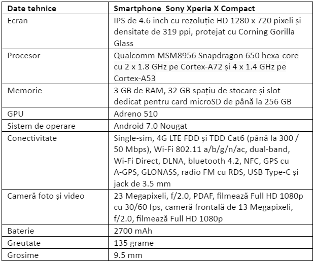 Specificatii Sony Xperia X Compact