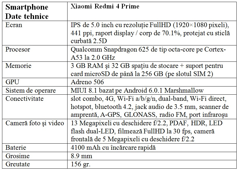 Xiaomi Redmi 4 Prime