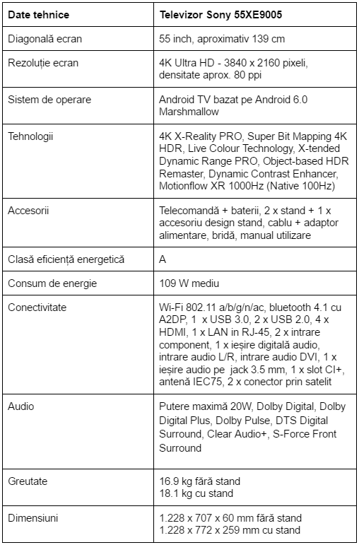 Specificatii Sony 55XE9005