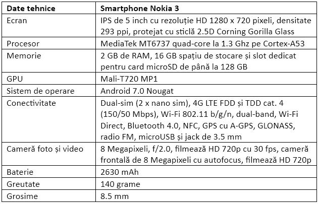 Specificatii Nokia 3