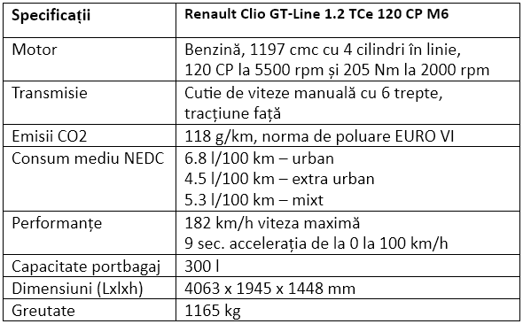 Specificatii Renault Clio GT-Line 1.2 TCe 120 CP M6