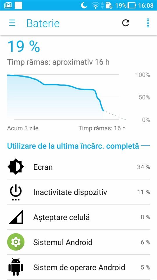 Autonomie ASUS ZenFone Zoom S