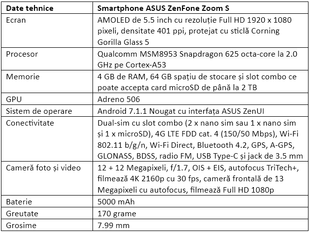 Specificatii ASUS ZenFone Zoom S