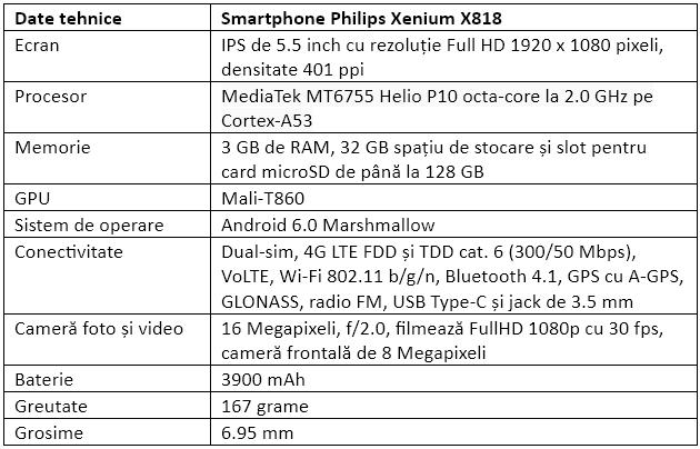 Specificatii Philips Xenium X818
