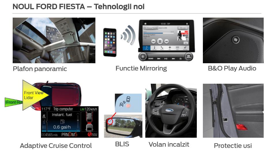 Tehnologii noi Ford Fiesta