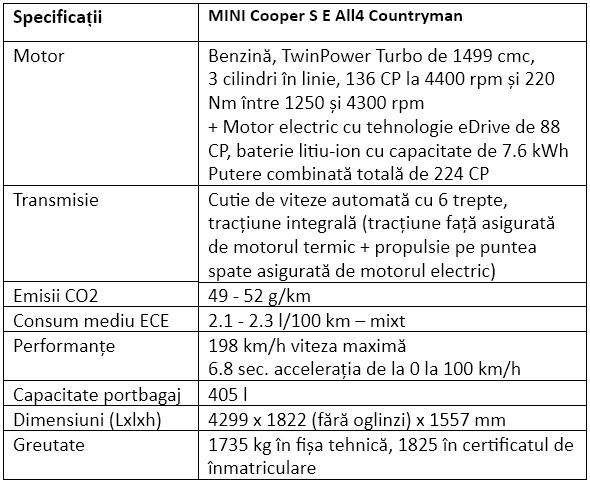 Specificatii MINI Cooper S E All4 Countryman